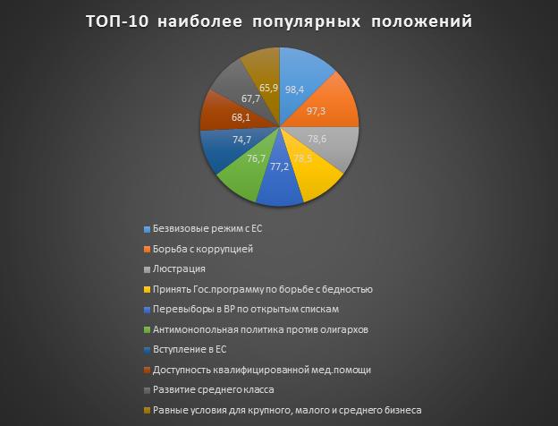 app_top10