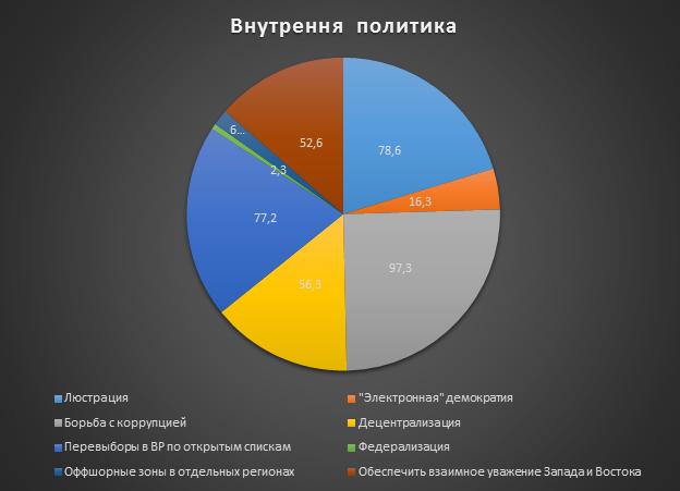app_vnutrpol